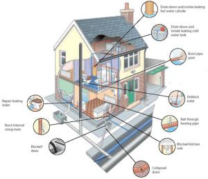 southampton-plumbing-services